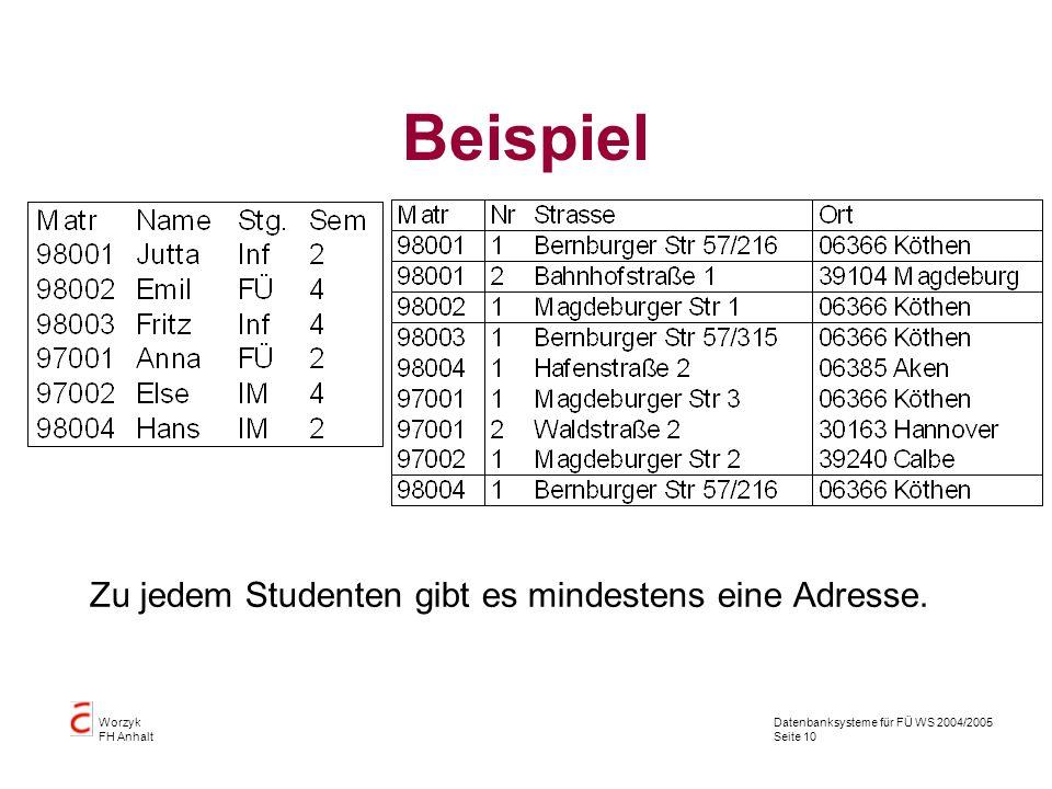 Datenbanksysteme für FÜ WS 2004/2005 Seite 10 Worzyk FH Anhalt Beispiel Zu jedem Studenten gibt es mindestens eine Adresse.