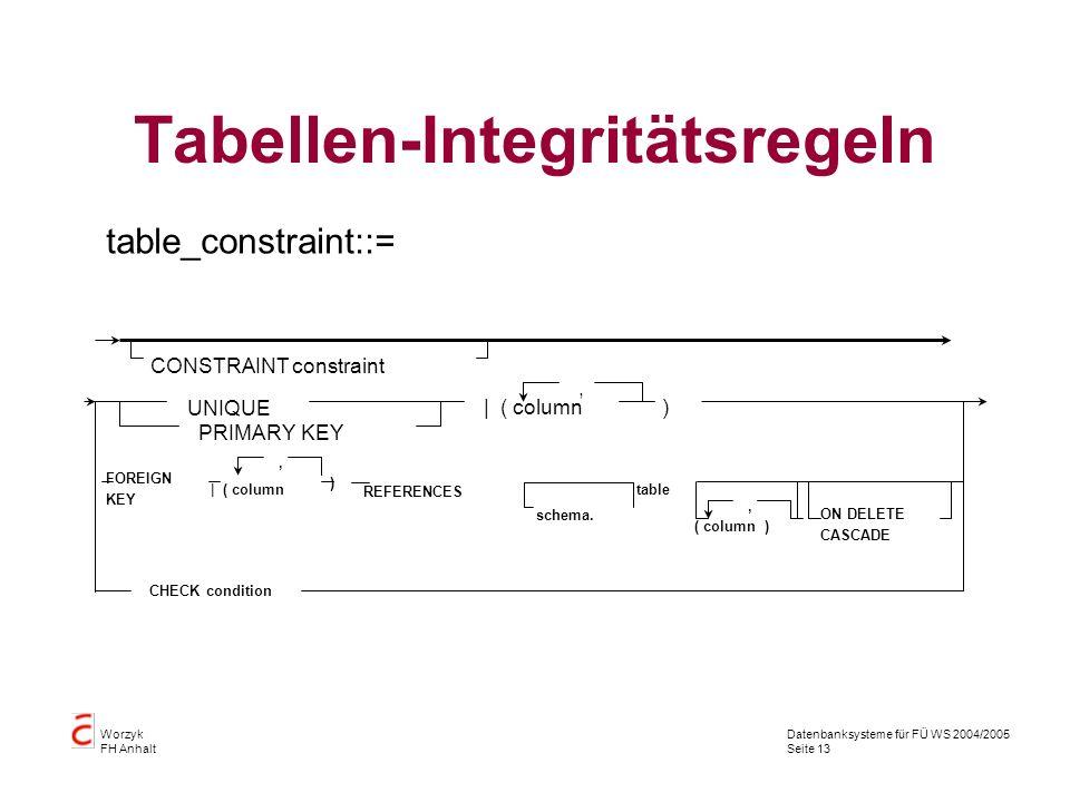 Datenbanksysteme für FÜ WS 2004/2005 Seite 13 Worzyk FH Anhalt Tabellen-Integritätsregeln table_constraint::= ) ) CONSTRAINT constraint UNIQUE PRIMARY