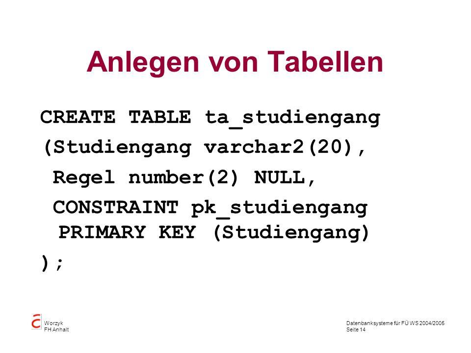 Datenbanksysteme für FÜ WS 2004/2005 Seite 14 Worzyk FH Anhalt Anlegen von Tabellen CREATE TABLE ta_studiengang (Studiengang varchar2(20), Regel numbe