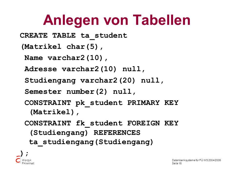 Datenbanksysteme für FÜ WS 2004/2005 Seite 15 Worzyk FH Anhalt Anlegen von Tabellen CREATE TABLE ta_student (Matrikel char(5), Name varchar2(10), Adre
