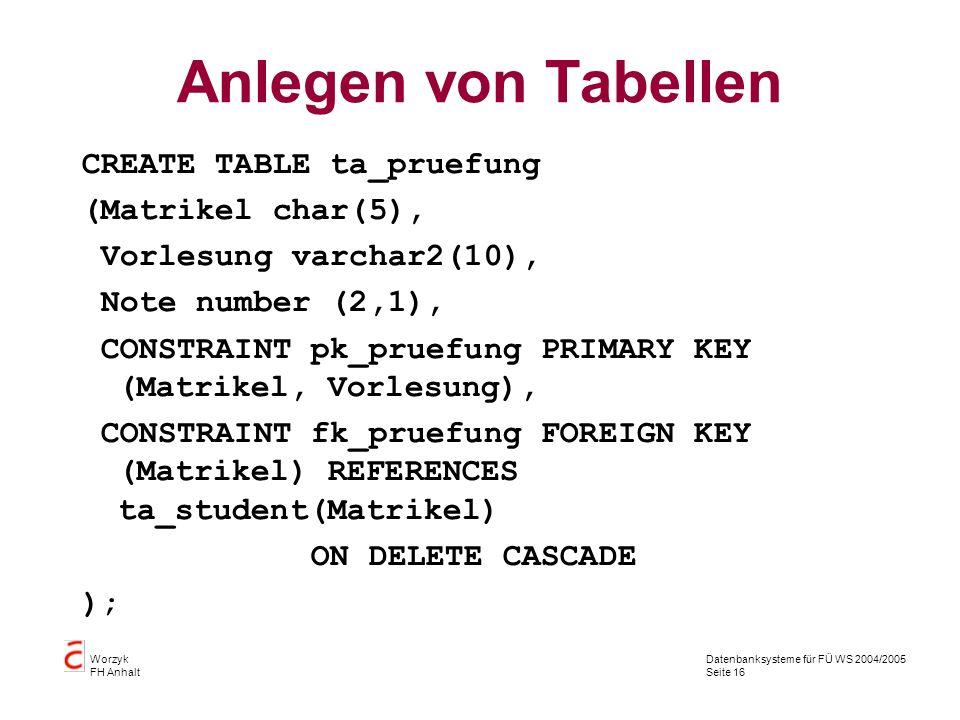Datenbanksysteme für FÜ WS 2004/2005 Seite 16 Worzyk FH Anhalt Anlegen von Tabellen CREATE TABLE ta_pruefung (Matrikel char(5), Vorlesung varchar2(10)