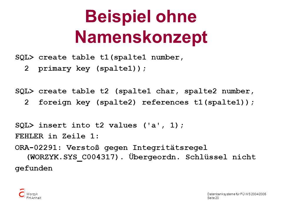 Datenbanksysteme für FÜ WS 2004/2005 Seite 20 Worzyk FH Anhalt Beispiel ohne Namenskonzept SQL> create table t1(spalte1 number, 2 primary key (spalte1