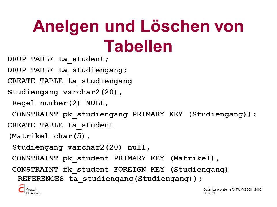 Datenbanksysteme für FÜ WS 2004/2005 Seite 23 Worzyk FH Anhalt Anelgen und Löschen von Tabellen DROP TABLE ta_student; DROP TABLE ta_studiengang; CREA