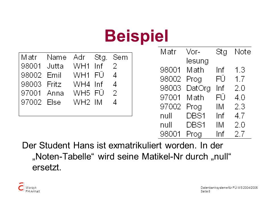 Datenbanksysteme für FÜ WS 2004/2005 Seite 8 Worzyk FH Anhalt Beispiel Der Student Hans ist exmatrikuliert worden. In der Noten-Tabelle wird seine Mat