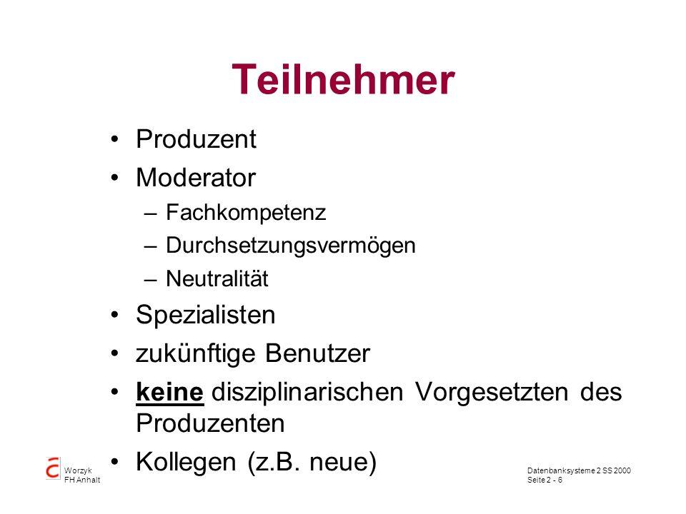 Datenbanksysteme 2 SS 2000 Seite 2 - 6 Worzyk FH Anhalt Teilnehmer Produzent Moderator –Fachkompetenz –Durchsetzungsvermögen –Neutralität Spezialisten