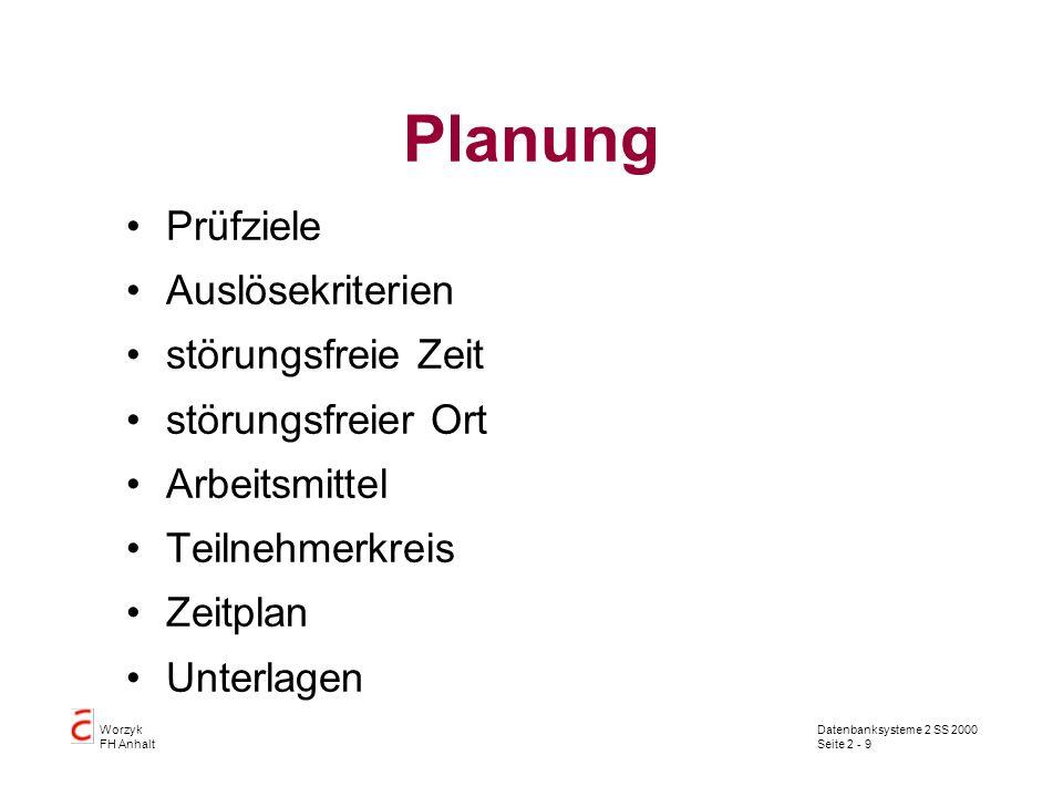 Datenbanksysteme 2 SS 2000 Seite 2 - 9 Worzyk FH Anhalt Planung Prüfziele Auslösekriterien störungsfreie Zeit störungsfreier Ort Arbeitsmittel Teilneh