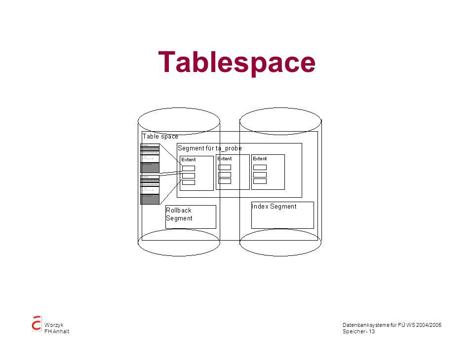 Datenbanksysteme für FÜ WS 2004/2005 Speicher - 13 Worzyk FH Anhalt Tablespace