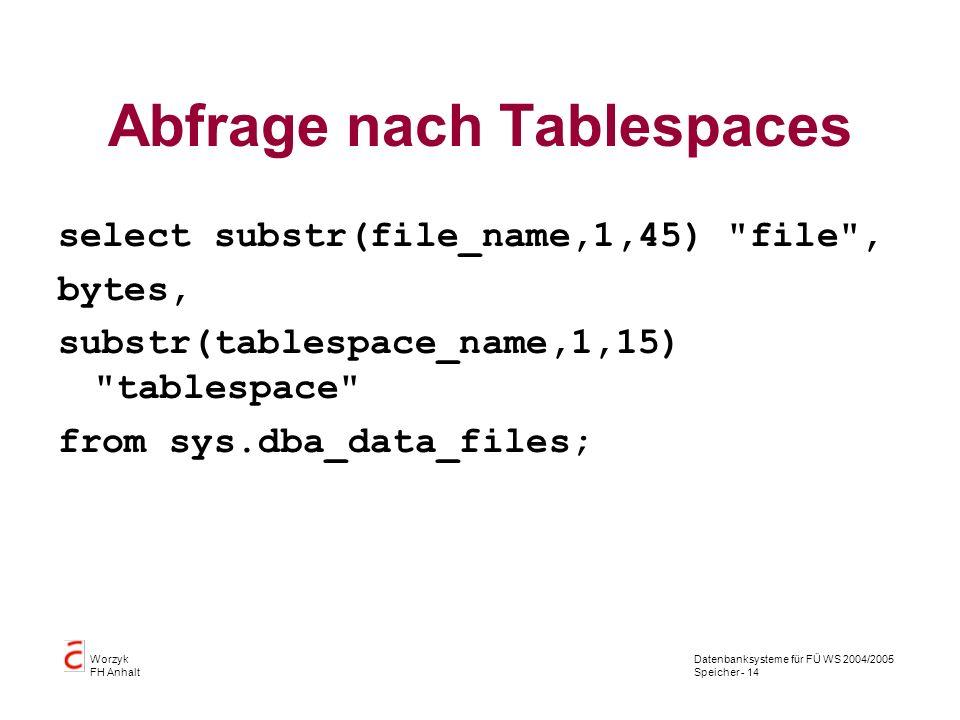 Datenbanksysteme für FÜ WS 2004/2005 Speicher - 14 Worzyk FH Anhalt Abfrage nach Tablespaces select substr(file_name,1,45) file , bytes, substr(tablespace_name,1,15) tablespace from sys.dba_data_files;