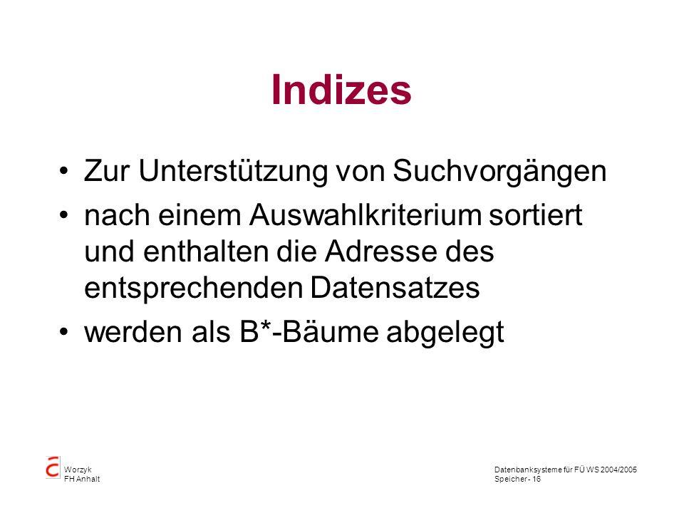 Datenbanksysteme für FÜ WS 2004/2005 Speicher - 16 Worzyk FH Anhalt Indizes Zur Unterstützung von Suchvorgängen nach einem Auswahlkriterium sortiert und enthalten die Adresse des entsprechenden Datensatzes werden als B*-Bäume abgelegt