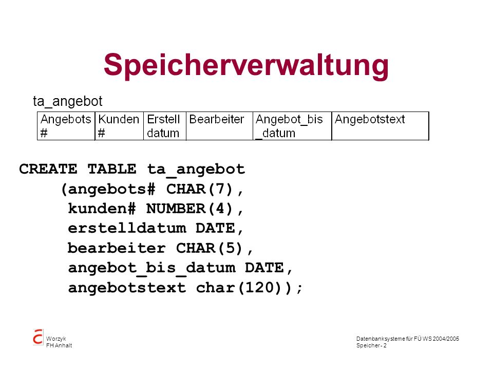 Datenbanksysteme für FÜ WS 2004/2005 Speicher - 3 Worzyk FH Anhalt Was passiert im Speicher.