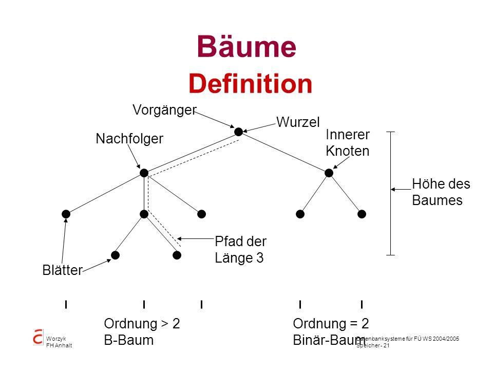 Datenbanksysteme für FÜ WS 2004/2005 Speicher - 21 Worzyk FH Anhalt Bäume Definition Wurzel Innerer Knoten Nachfolger Vorgänger Pfad der Länge 3 Blätter Ordnung > 2 B-Baum Ordnung = 2 Binär-Baum Höhe des Baumes