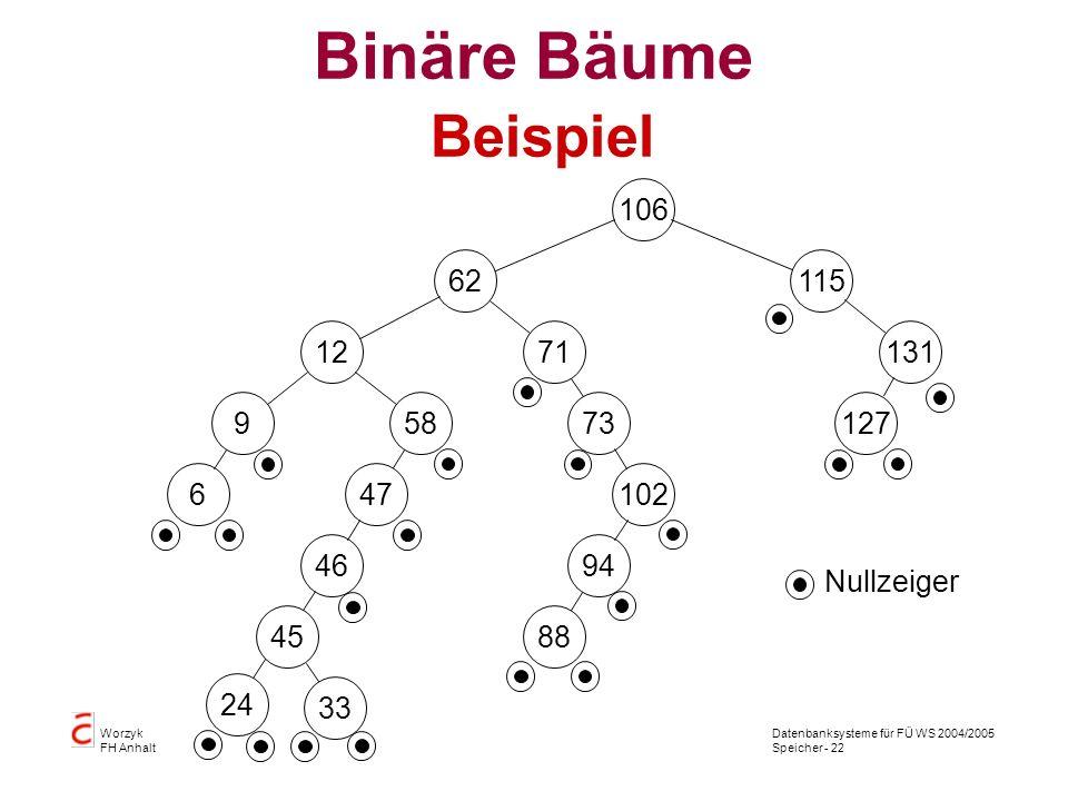 Datenbanksysteme für FÜ WS 2004/2005 Speicher - 22 Worzyk FH Anhalt Binäre Bäume Beispiel 106 62115 12 9 6 46 58 33 88 127 47 71 73 102 94 131 45 24 Nullzeiger