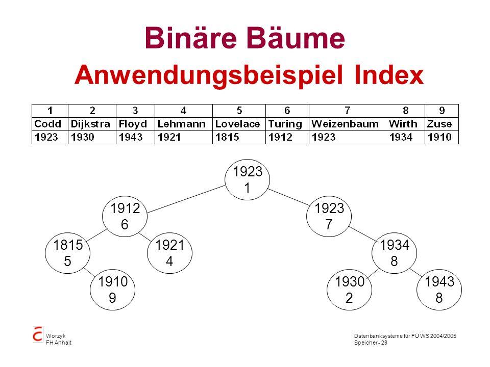 Datenbanksysteme für FÜ WS 2004/2005 Speicher - 28 Worzyk FH Anhalt Binäre Bäume Anwendungsbeispiel Index 1923 1 1912 6 1923 7 1921 4 1815 5 1943 8 1934 8 1930 2 1910 9