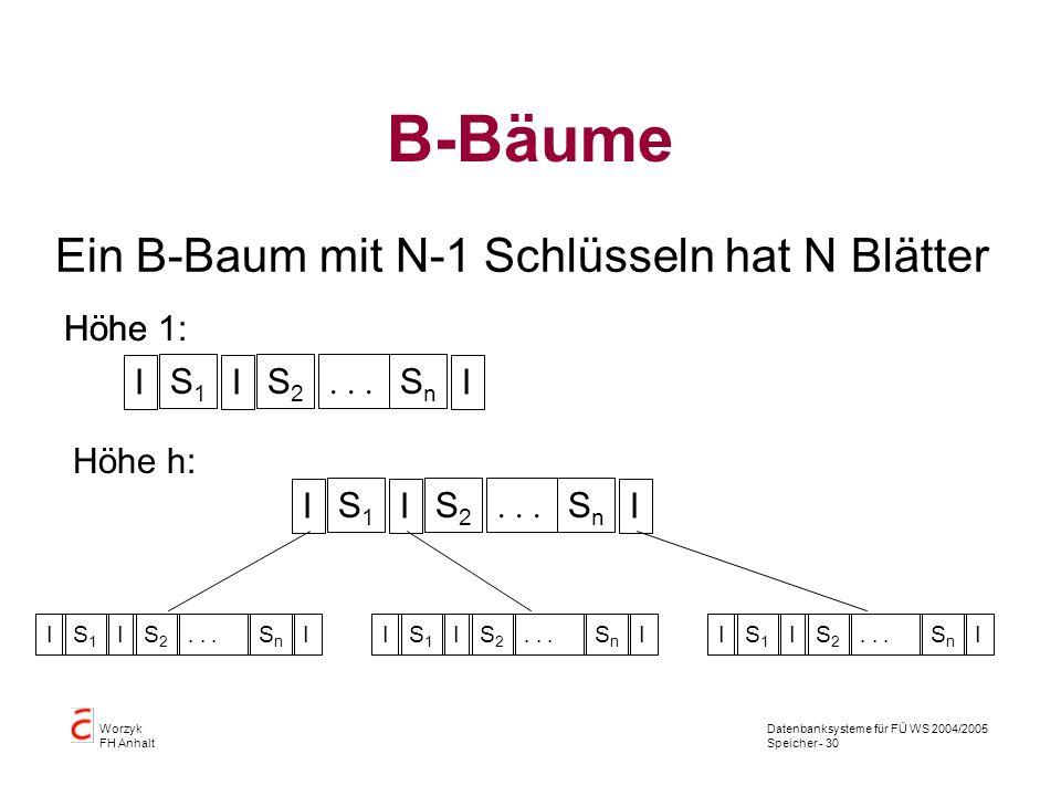 Datenbanksysteme für FÜ WS 2004/2005 Speicher - 30 Worzyk FH Anhalt B-Bäume Ein B-Baum mit N-1 Schlüsseln hat N Blätter Höhe I S1S1 I S2S2...