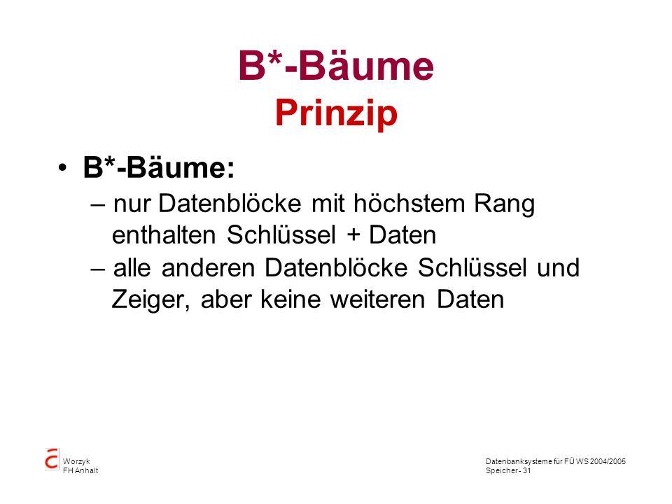 Datenbanksysteme für FÜ WS 2004/2005 Speicher - 31 Worzyk FH Anhalt B*-Bäume Prinzip B*-Bäume: –nur Datenblöcke mit höchstem Rang enthalten Schlüssel + Daten –alle anderen Datenblöcke Schlüssel und Zeiger, aber keine weiteren Daten