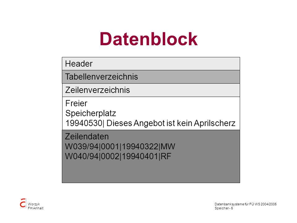 Datenbanksysteme für FÜ WS 2004/2005 Speicher - 5 Worzyk FH Anhalt Datenblock Header Tabellenverzeichnis Zeilenverzeichnis Freier Speicherplatz 19940530| Dieses Angebot ist kein Aprilscherz Zeilendaten W039/94|0001|19940322|MW W040/94|0002|19940401|RF