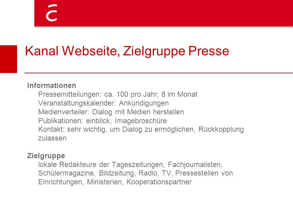 Kanal Webseite, Zielgruppe Presse Informationen Pressemitteilungen: ca. 100 pro Jahr, 8 im Monat Veranstaltungskalender: Ankündigungen Medienverteiler