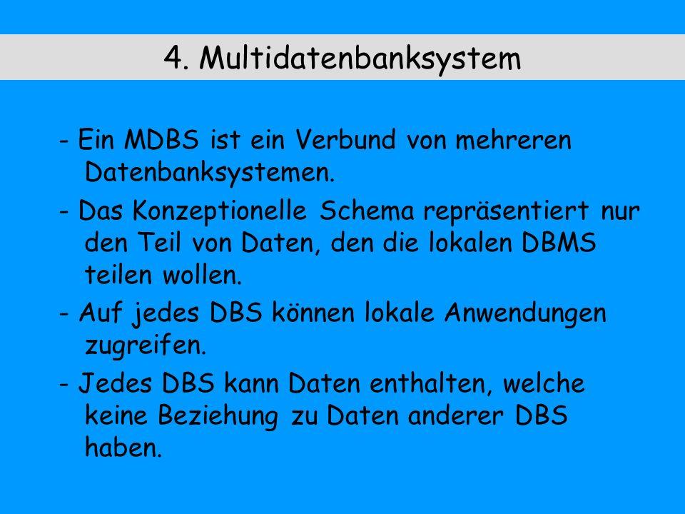 4. Multidatenbanksystem - Ein MDBS ist ein Verbund von mehreren Datenbanksystemen. - Das Konzeptionelle Schema repräsentiert nur den Teil von Daten, d