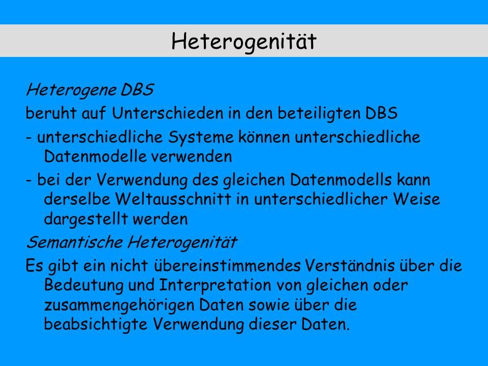 Heterogenität Heterogene DBS beruht auf Unterschieden in den beteiligten DBS - unterschiedliche Systeme können unterschiedliche Datenmodelle verwenden