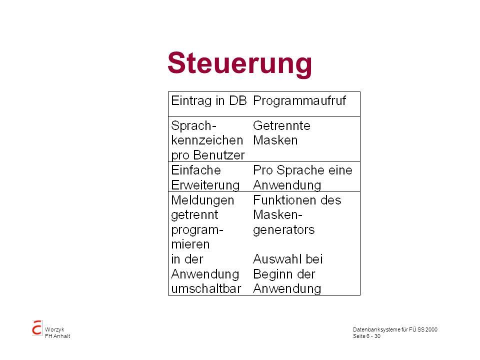 Datenbanksysteme für FÜ SS 2000 Seite 6 - 30 Worzyk FH Anhalt Steuerung