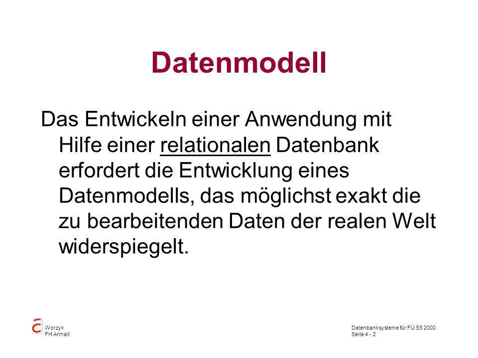 Datenbanksysteme für FÜ SS 2000 Seite 4 - 2 Worzyk FH Anhalt Datenmodell Das Entwickeln einer Anwendung mit Hilfe einer relationalen Datenbank erfordert die Entwicklung eines Datenmodells, das möglichst exakt die zu bearbeitenden Daten der realen Welt widerspiegelt.