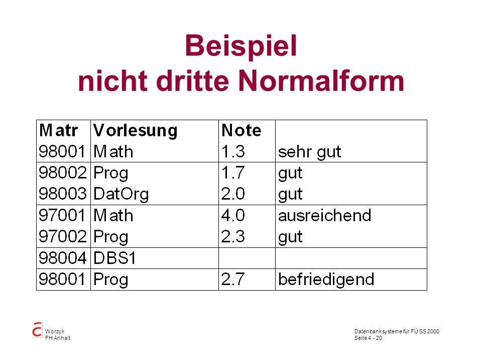 Datenbanksysteme für FÜ SS 2000 Seite 4 - 20 Worzyk FH Anhalt Beispiel nicht dritte Normalform