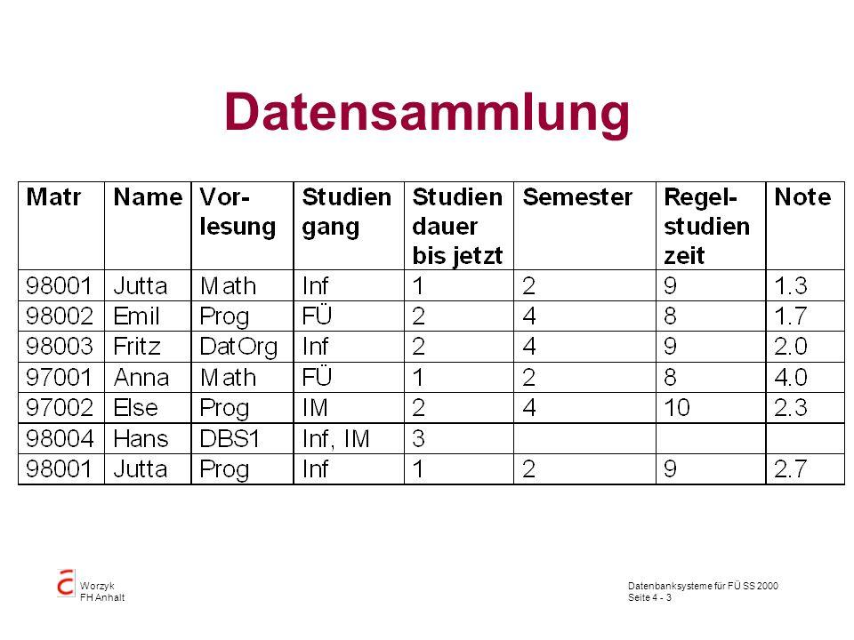 Datenbanksysteme für FÜ SS 2000 Seite 4 - 3 Worzyk FH Anhalt Datensammlung