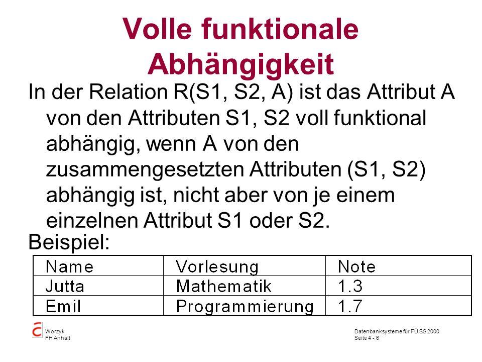 Datenbanksysteme für FÜ SS 2000 Seite 4 - 6 Worzyk FH Anhalt Volle funktionale Abhängigkeit In der Relation R(S1, S2, A) ist das Attribut A von den Attributen S1, S2 voll funktional abhängig, wenn A von den zusammengesetzten Attributen (S1, S2) abhängig ist, nicht aber von je einem einzelnen Attribut S1 oder S2.