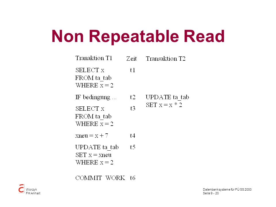 Datenbanksysteme für FÜ SS 2000 Seite 9 - 20 Worzyk FH Anhalt Non Repeatable Read