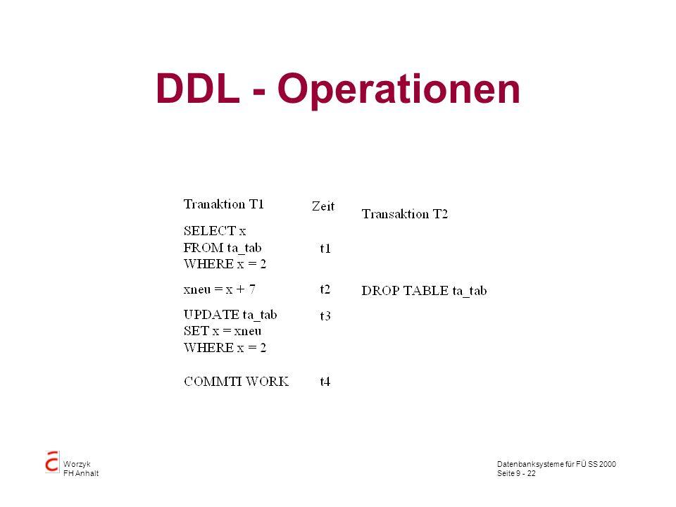 Datenbanksysteme für FÜ SS 2000 Seite 9 - 22 Worzyk FH Anhalt DDL - Operationen