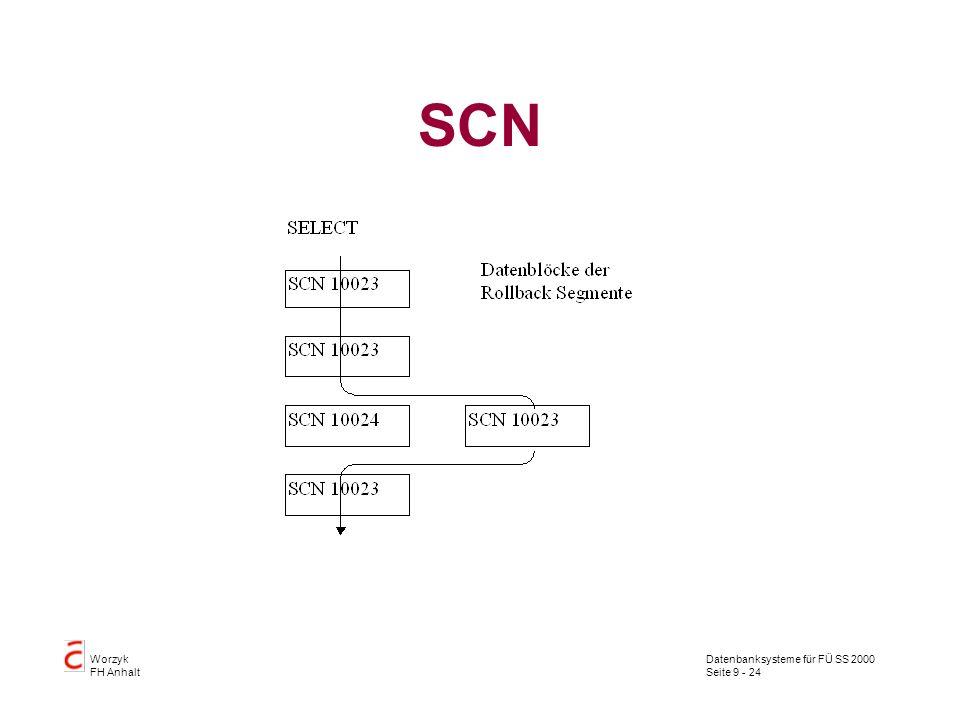 Datenbanksysteme für FÜ SS 2000 Seite 9 - 24 Worzyk FH Anhalt SCN