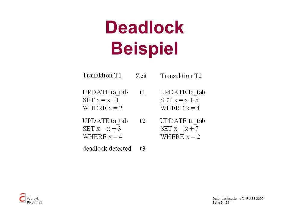 Datenbanksysteme für FÜ SS 2000 Seite 9 - 28 Worzyk FH Anhalt Deadlock Beispiel