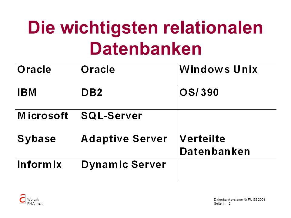 Datenbanksysteme für FÜ SS 2001 Seite 1 - 12 Worzyk FH Anhalt Die wichtigsten relationalen Datenbanken