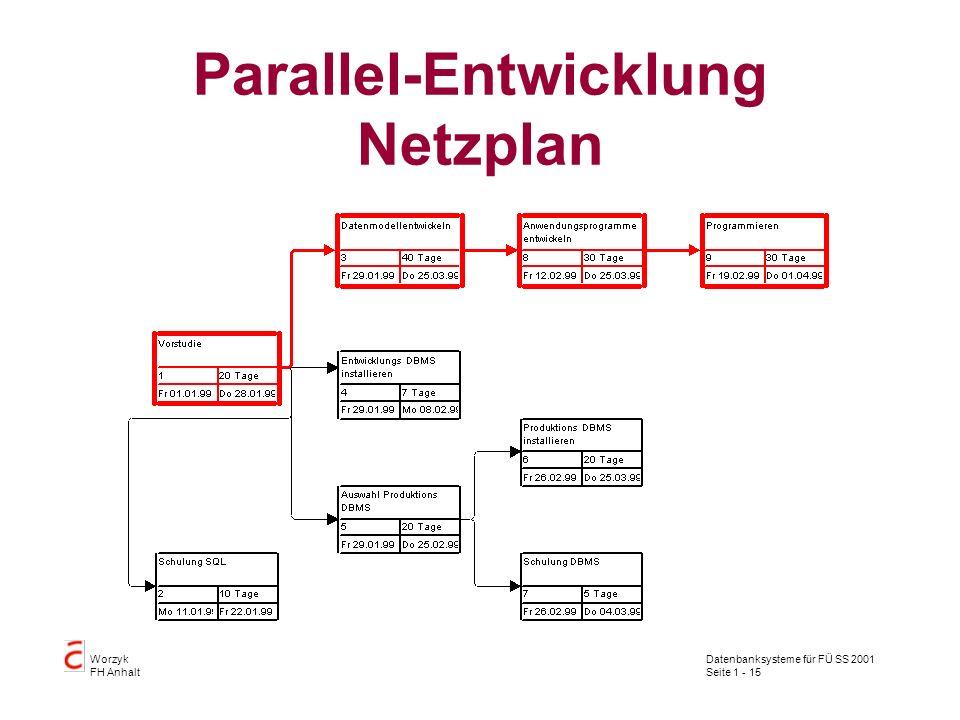 Datenbanksysteme für FÜ SS 2001 Seite 1 - 15 Worzyk FH Anhalt Parallel-Entwicklung Netzplan