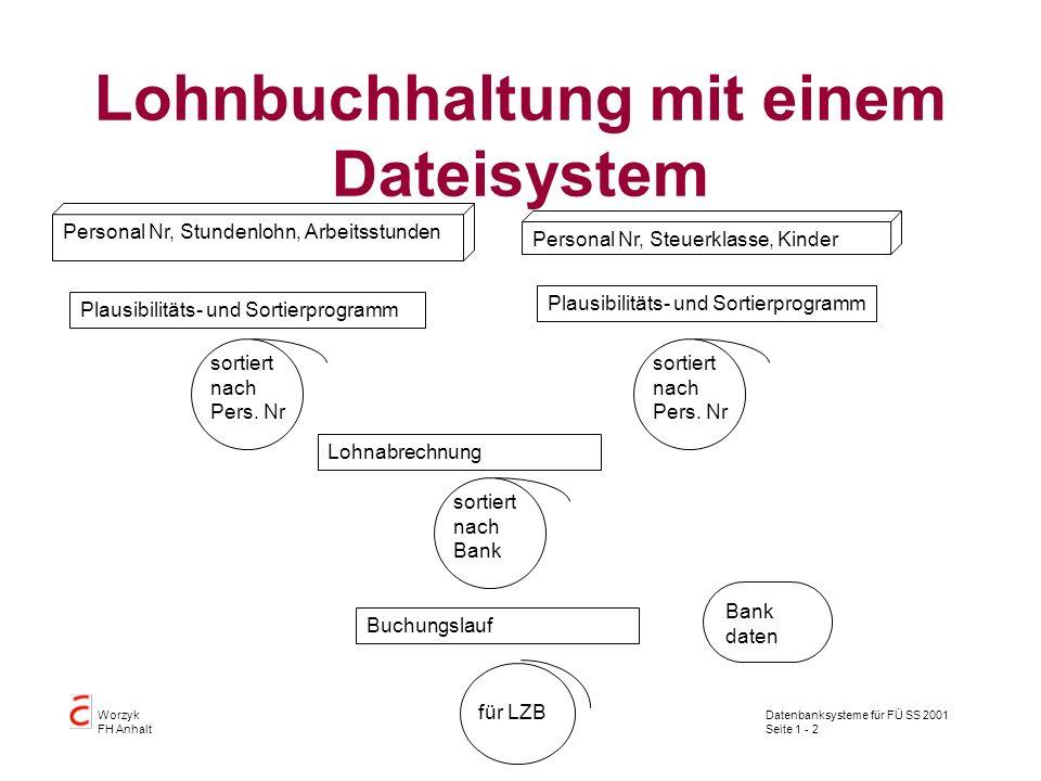 Datenbanksysteme für FÜ SS 2001 Seite 1 - 2 Worzyk FH Anhalt Lohnbuchhaltung mit einem Dateisystem Personal Nr, Stundenlohn, Arbeitsstunden Personal N