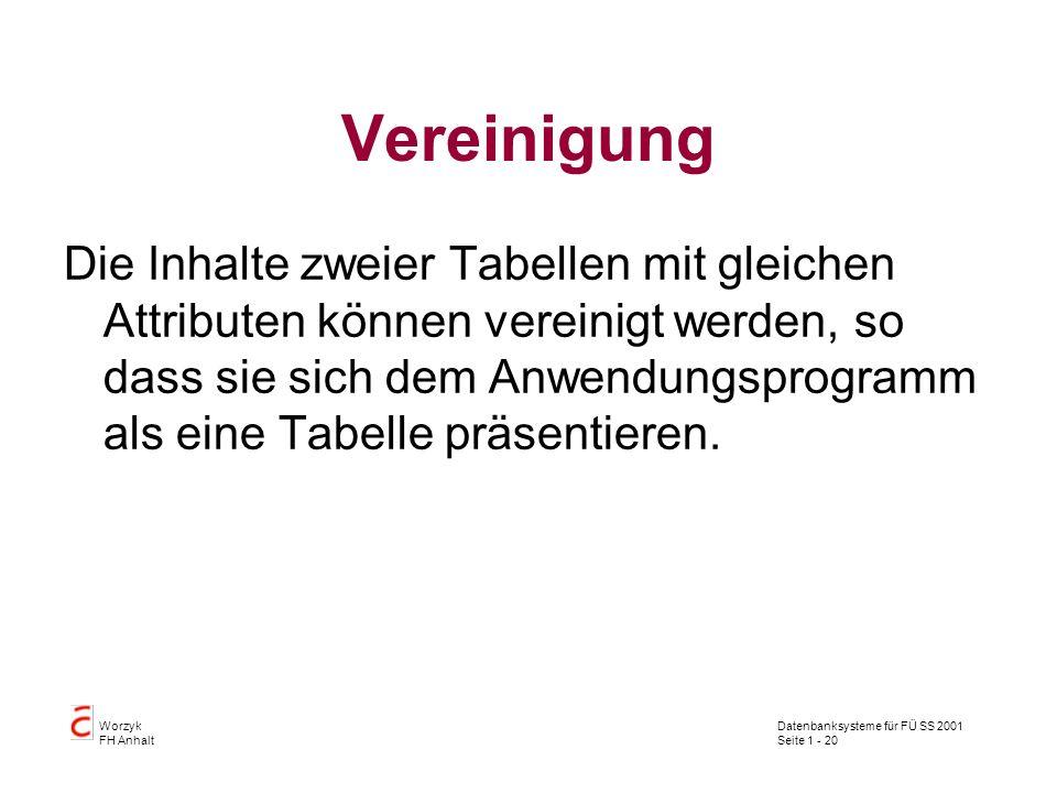 Datenbanksysteme für FÜ SS 2001 Seite 1 - 20 Worzyk FH Anhalt Vereinigung Die Inhalte zweier Tabellen mit gleichen Attributen können vereinigt werden,