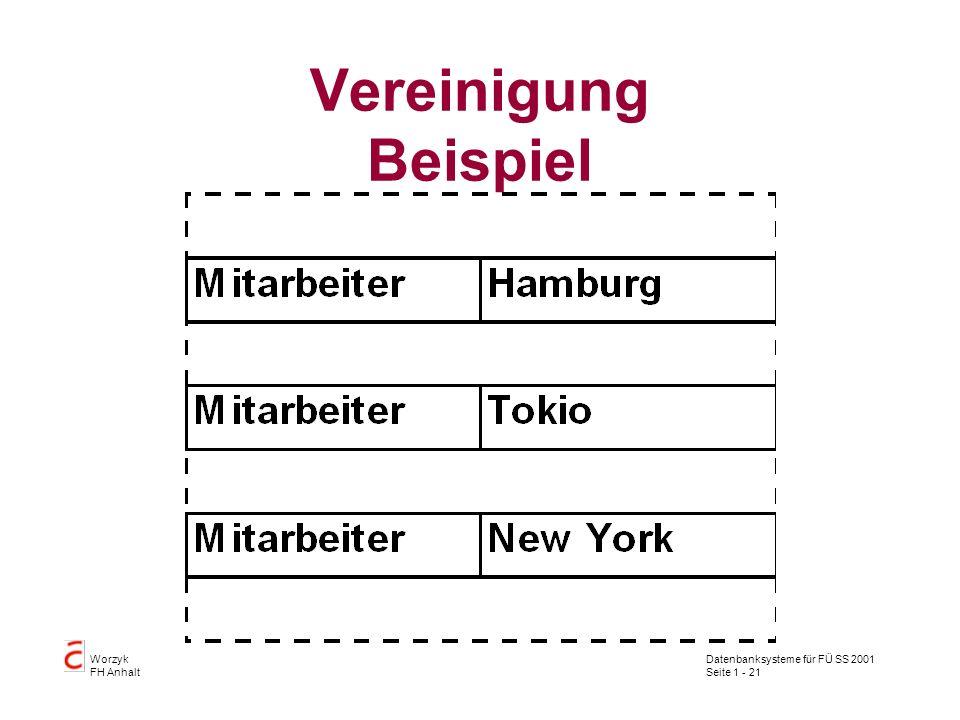 Datenbanksysteme für FÜ SS 2001 Seite 1 - 21 Worzyk FH Anhalt Vereinigung Beispiel