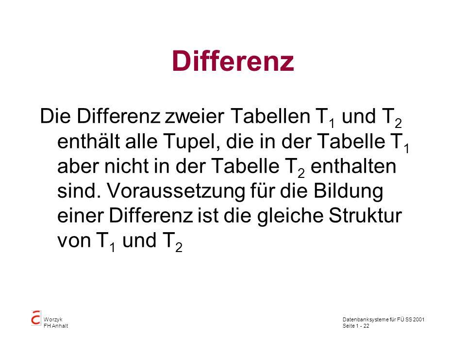 Datenbanksysteme für FÜ SS 2001 Seite 1 - 22 Worzyk FH Anhalt Differenz Die Differenz zweier Tabellen T 1 und T 2 enthält alle Tupel, die in der Tabel