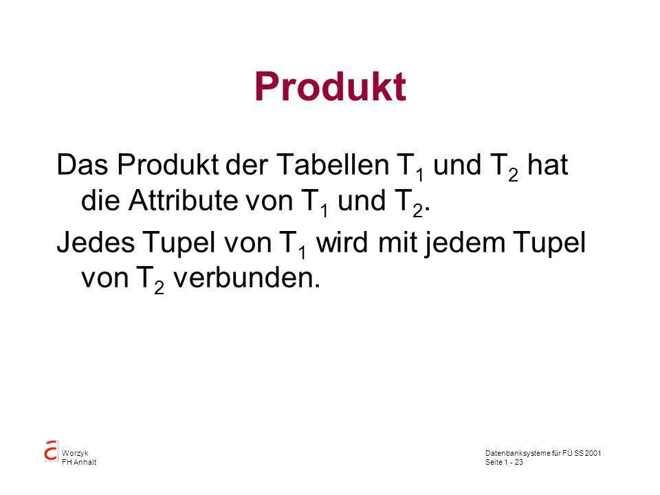 Datenbanksysteme für FÜ SS 2001 Seite 1 - 23 Worzyk FH Anhalt Produkt Das Produkt der Tabellen T 1 und T 2 hat die Attribute von T 1 und T 2. Jedes Tu