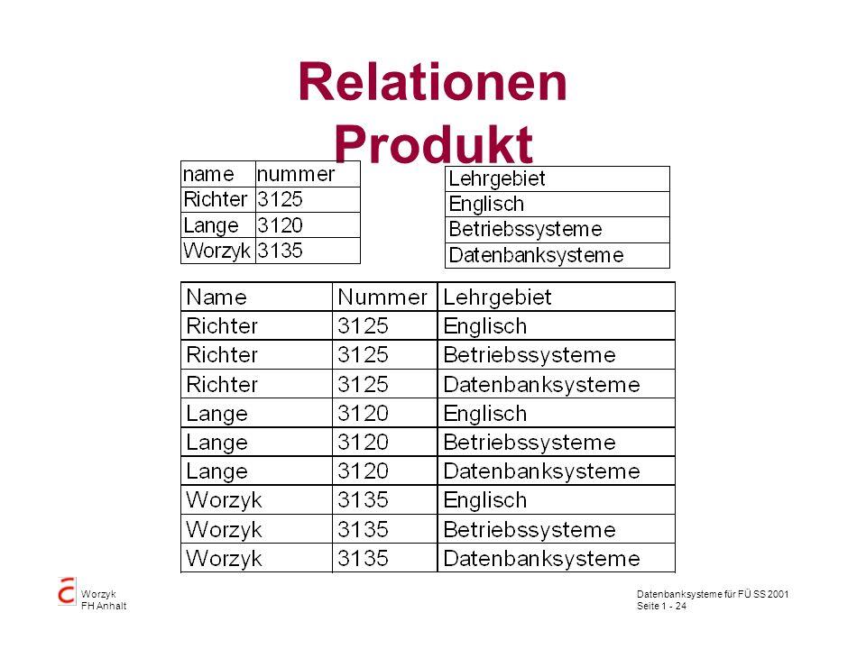Datenbanksysteme für FÜ SS 2001 Seite 1 - 24 Worzyk FH Anhalt Relationen Produkt