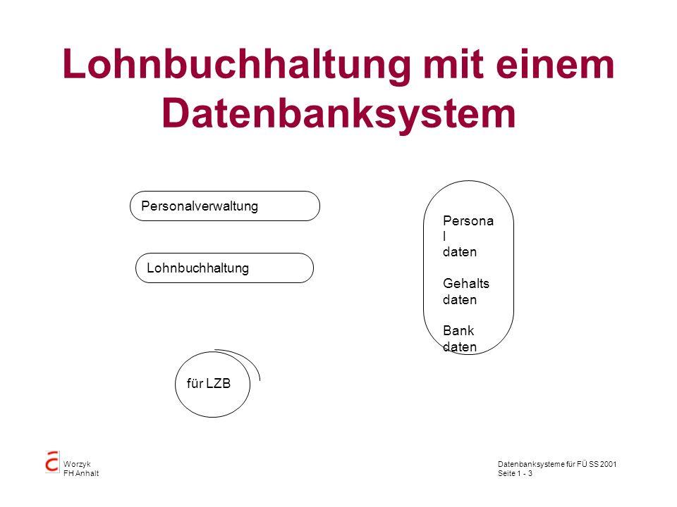 Datenbanksysteme für FÜ SS 2001 Seite 1 - 3 Worzyk FH Anhalt Lohnbuchhaltung mit einem Datenbanksystem Persona l daten Gehalts daten Bank daten Lohnbu