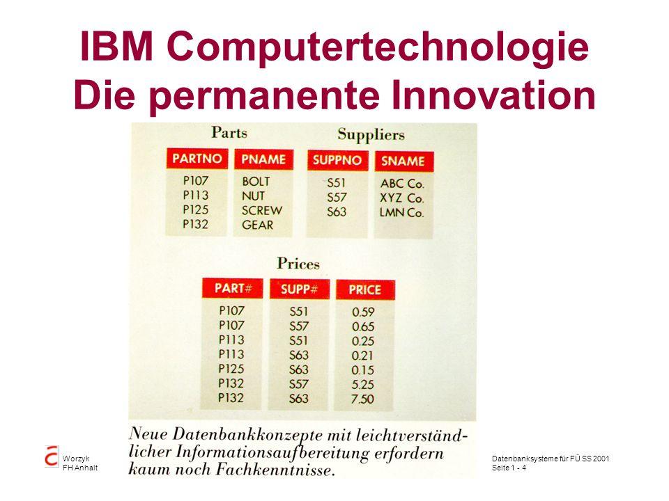 Datenbanksysteme für FÜ SS 2001 Seite 1 - 4 Worzyk FH Anhalt IBM Computertechnologie Die permanente Innovation