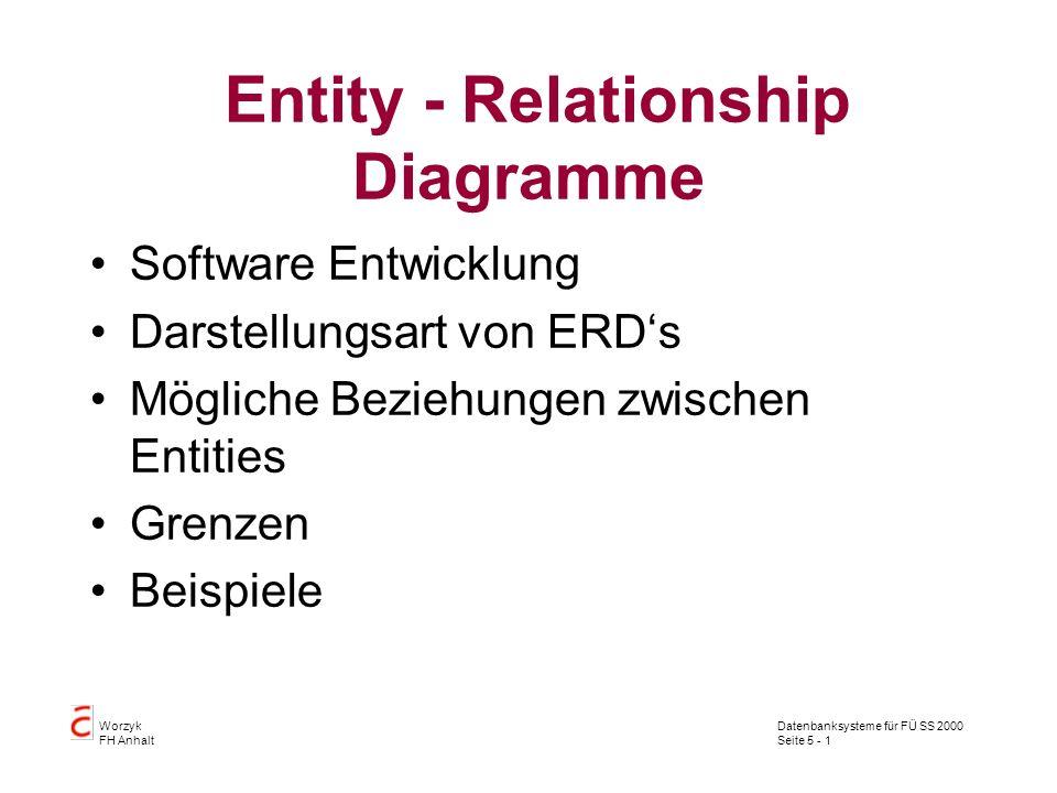 Datenbanksysteme für FÜ SS 2000 Seite 5 - 1 Worzyk FH Anhalt Entity - Relationship Diagramme Software Entwicklung Darstellungsart von ERDs Mögliche Be