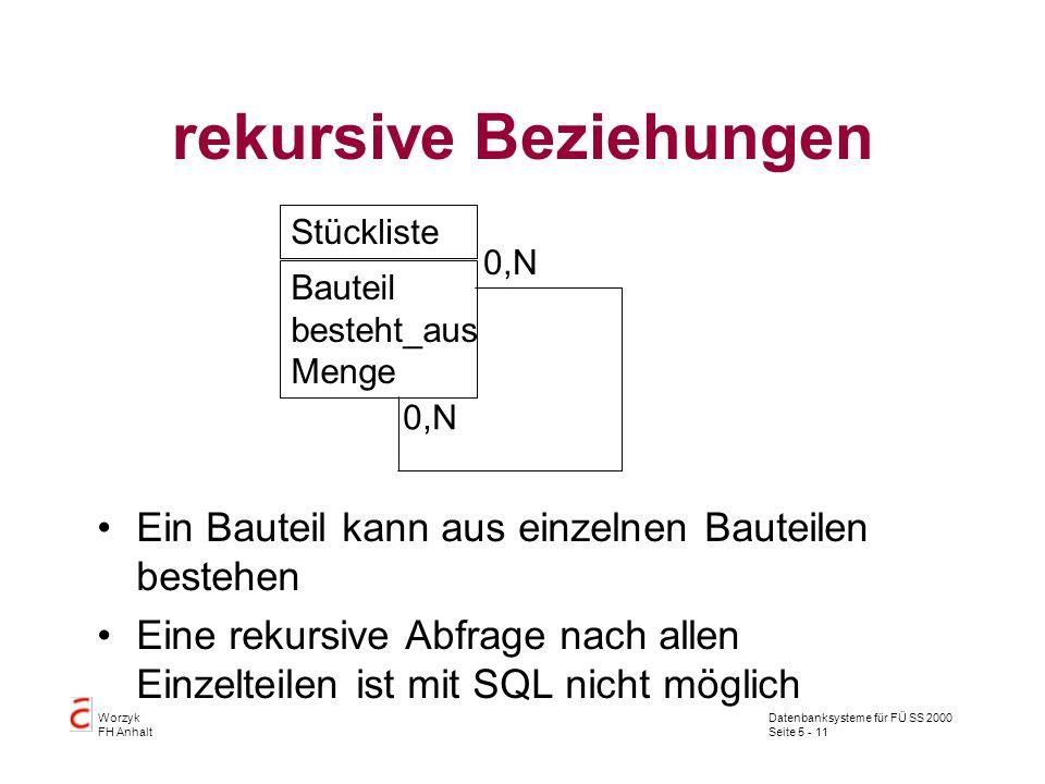 Datenbanksysteme für FÜ SS 2000 Seite 5 - 11 Worzyk FH Anhalt rekursive Beziehungen Ein Bauteil kann aus einzelnen Bauteilen bestehen Eine rekursive A