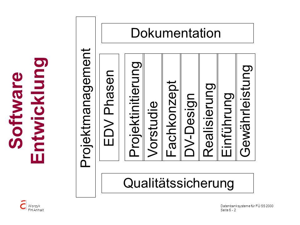 Datenbanksysteme für FÜ SS 2000 Seite 5 - 2 Worzyk FH Anhalt Software Entwicklung Projektmanagement EDV Phasen Realisierung Einführung Projektinitieru
