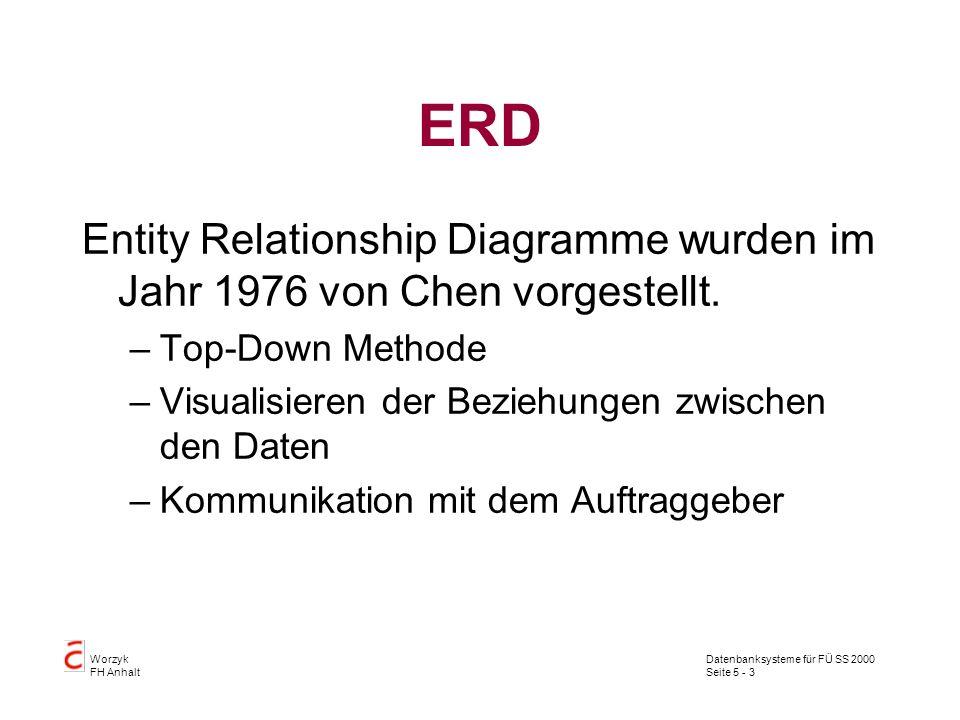 Datenbanksysteme für FÜ SS 2000 Seite 5 - 3 Worzyk FH Anhalt ERD Entity Relationship Diagramme wurden im Jahr 1976 von Chen vorgestellt. –Top-Down Met