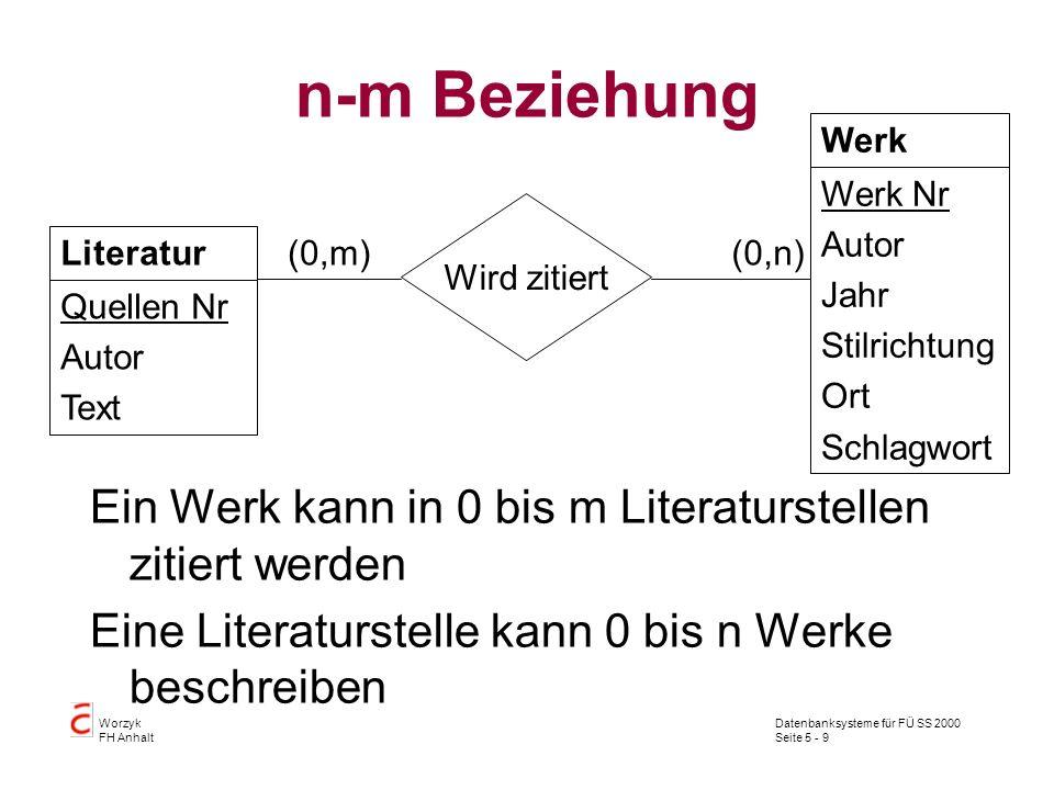 Datenbanksysteme für FÜ SS 2000 Seite 5 - 9 Worzyk FH Anhalt n-m Beziehung Ein Werk kann in 0 bis m Literaturstellen zitiert werden Eine Literaturstel