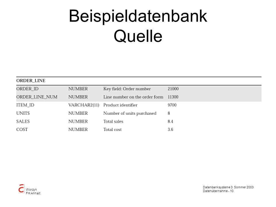 Datenbanksysteme 3 Sommer 2003 Datenübernahme - 10 Worzyk FH Anhalt Beispieldatenbank Quelle