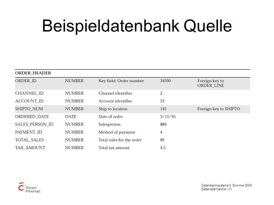 Datenbanksysteme 3 Sommer 2003 Datenübernahme - 11 Worzyk FH Anhalt Beispieldatenbank Quelle