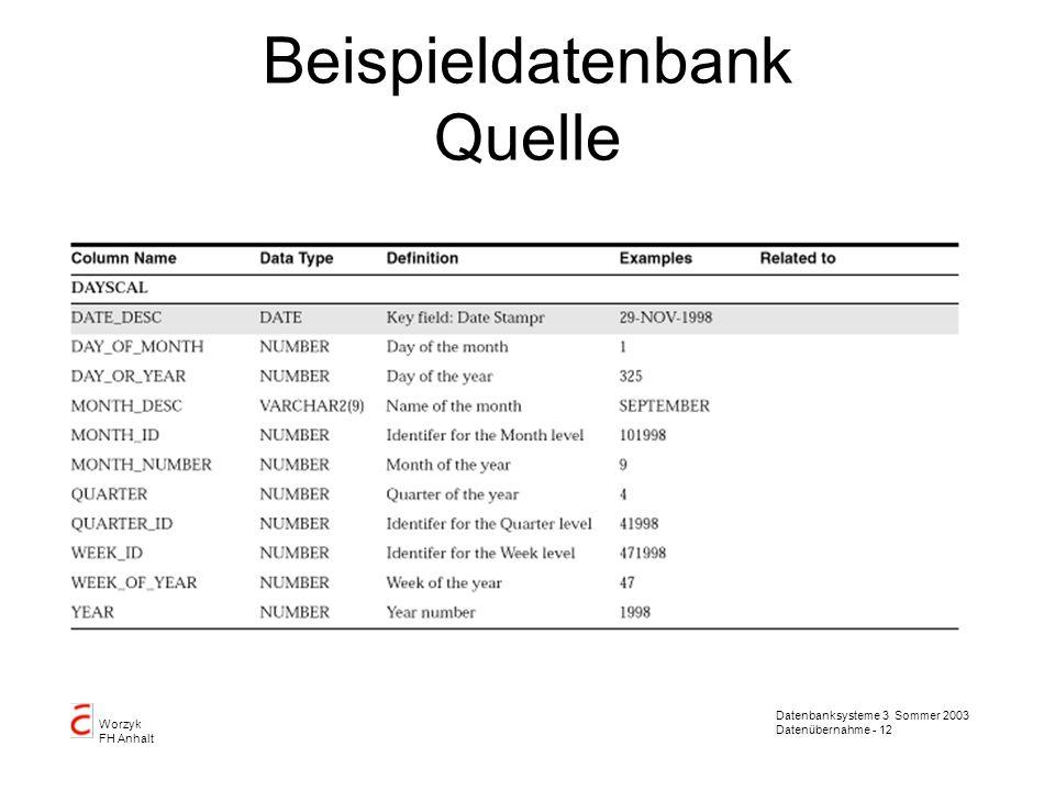 Datenbanksysteme 3 Sommer 2003 Datenübernahme - 12 Worzyk FH Anhalt Beispieldatenbank Quelle